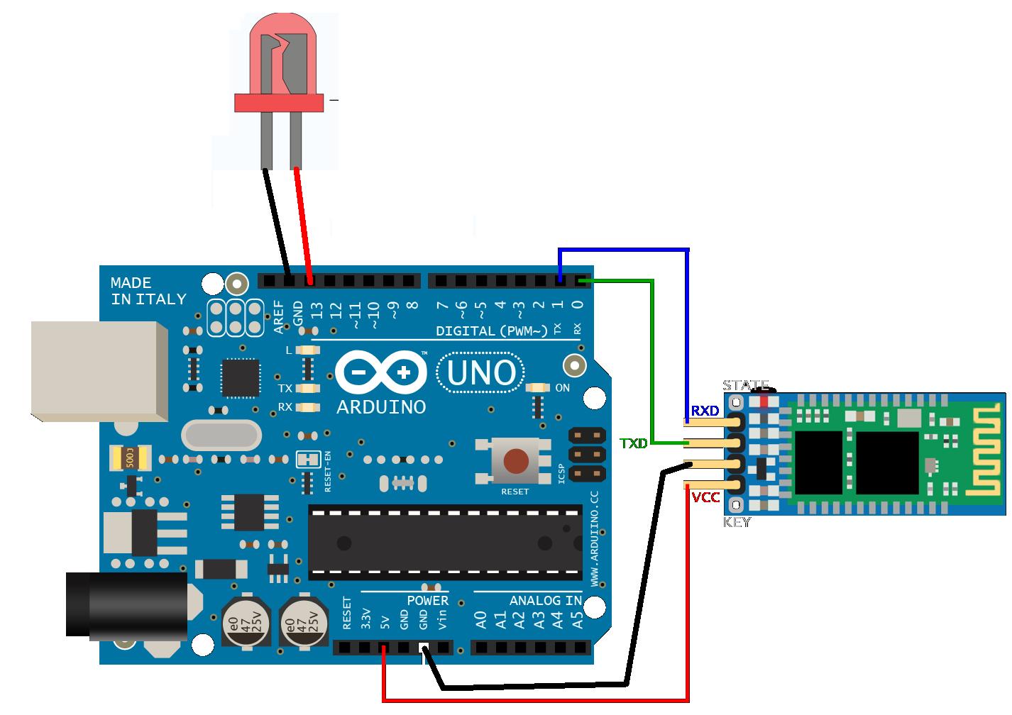 El programador subestándar comunicación bluetooth arduino