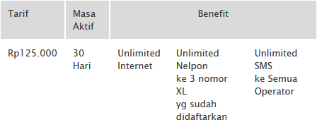 Harga Paket XL BB 3in1 Unlimited