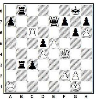 Posición de la partida de Nemet - Krepan (Berna, 1988)