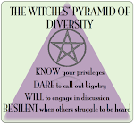 The Witches Pyramid of Diversity