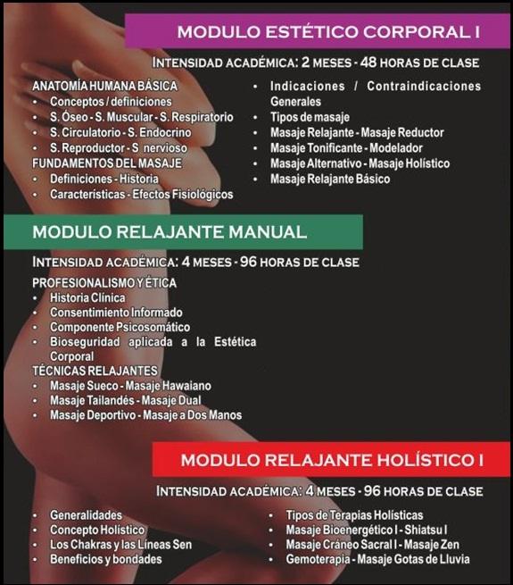 MÓDULOS DE ESTÉTICA Y COSMIATRIA