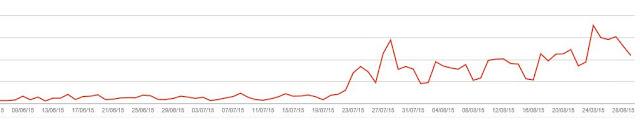 Dados de impressões da PressCell - aluguel de celular