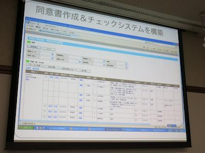 「昭和文学全集」電子版のための同意書作成&チェックシステム