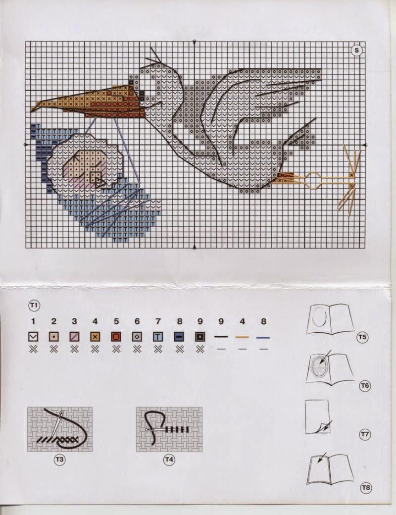 Метрика для новорожденных вышивка крестом схемы: скачать 22