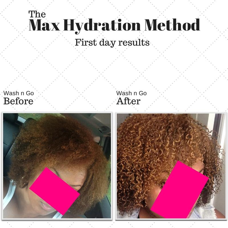 maximum hydration method products