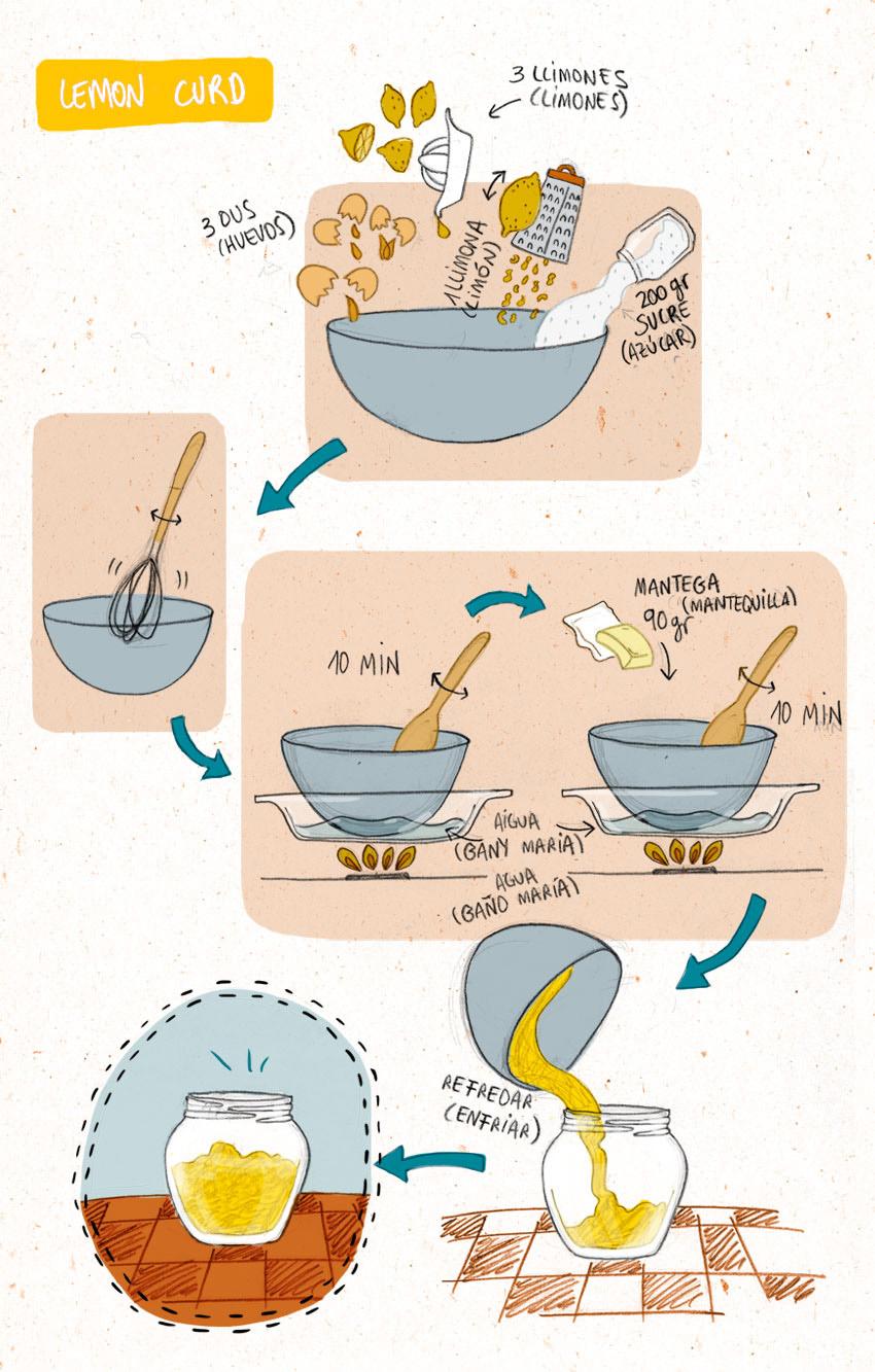 Il·lustració sobre com fer lemon curd. ©Imma Mestre Cunillera