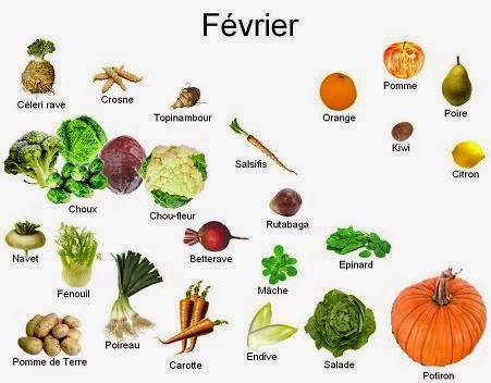 J Fruit Et Legume - interbase9f.over-blog.com