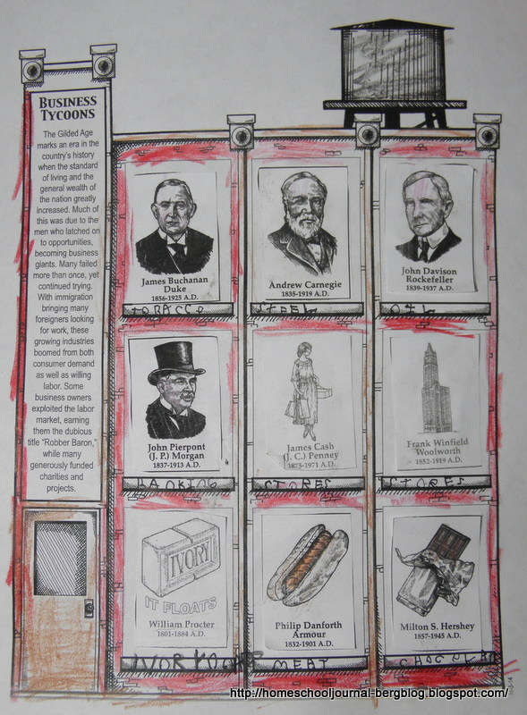 All things beautiful business tycoons of the gilded age business tycoons of the gilded age m4hsunfo