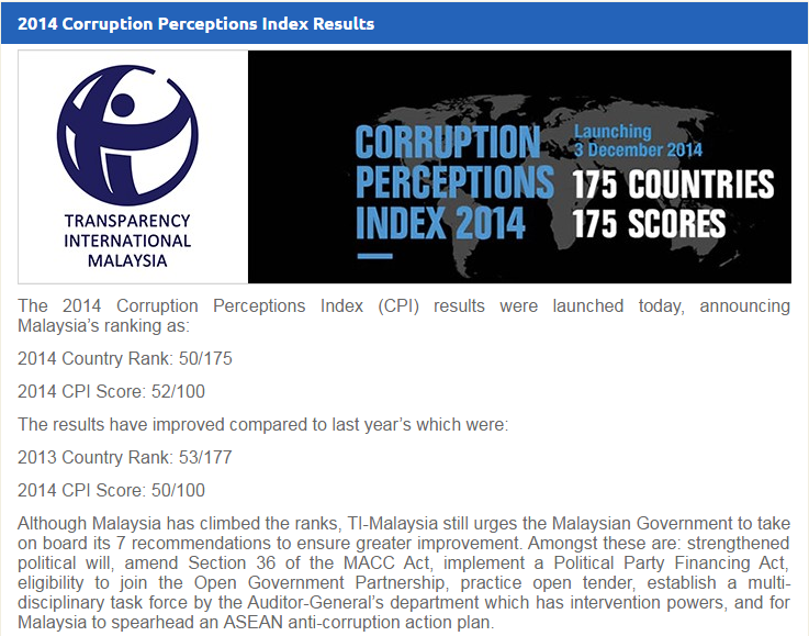 CORRUPTION INDEX 2014