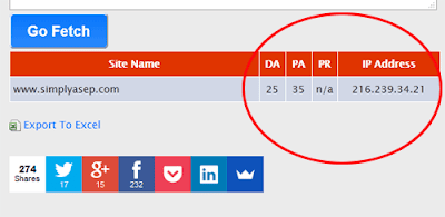 Data statistik blog saya berdasarkan situs SEOWEATHER dot kom yang saya cek beberapa menit yang lalu  Score ini naik turun setiap waktu