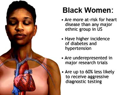 Black Women and Heart Attacks