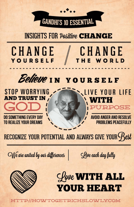 GANDHI'S 10 ESSENTIAL INSIGHTS FOR POSITIVE CHANGE