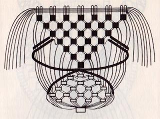 Как сплести собачку с помощью макраме? Схема плетения собачки в макраме.