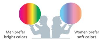 màu sắc phân biệt giới tính