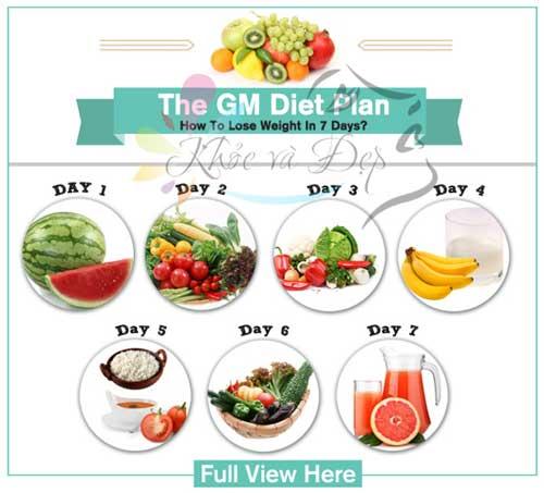 GM Diet Plan Chế Độ Giảm Cân Ít Người Biết