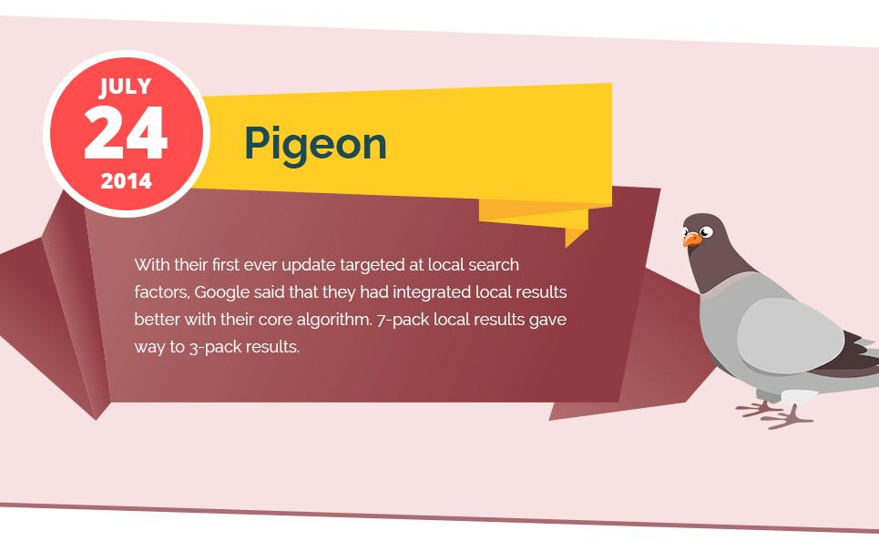 Cập nhật Pigeon