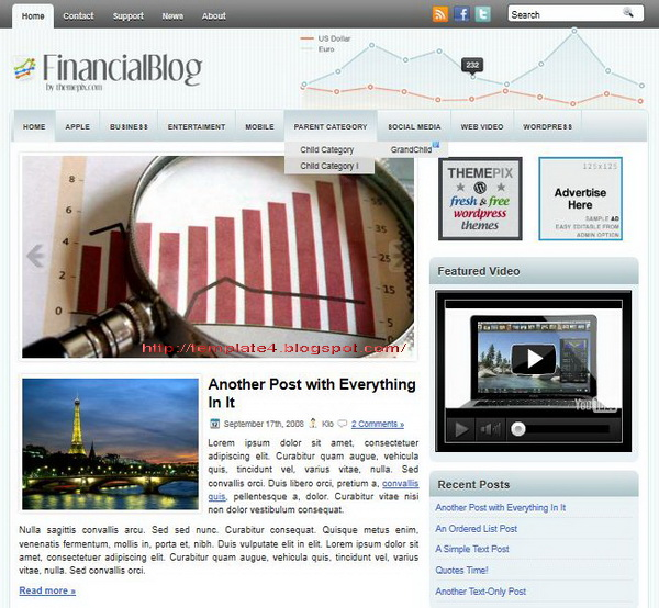 FinancialBlog WordPress Theme