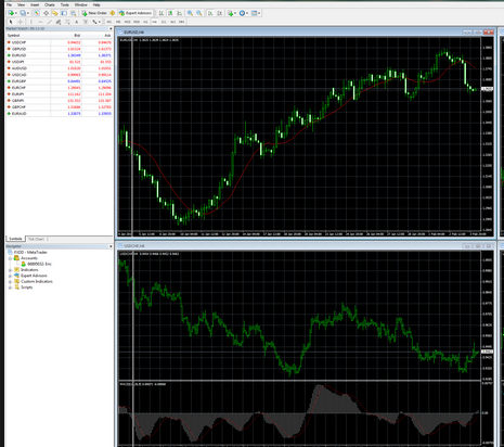Software Used For Binary Option Trading