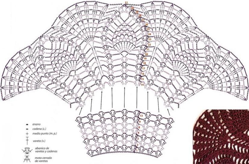 Схема вязания крючком юбки с ананасами.
