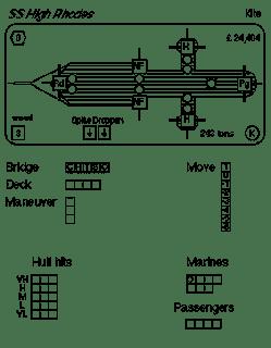 SS Rhodes chart
