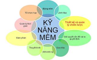 ky nang mem la gi, nhung dieu ban can biet ve ky nang mem