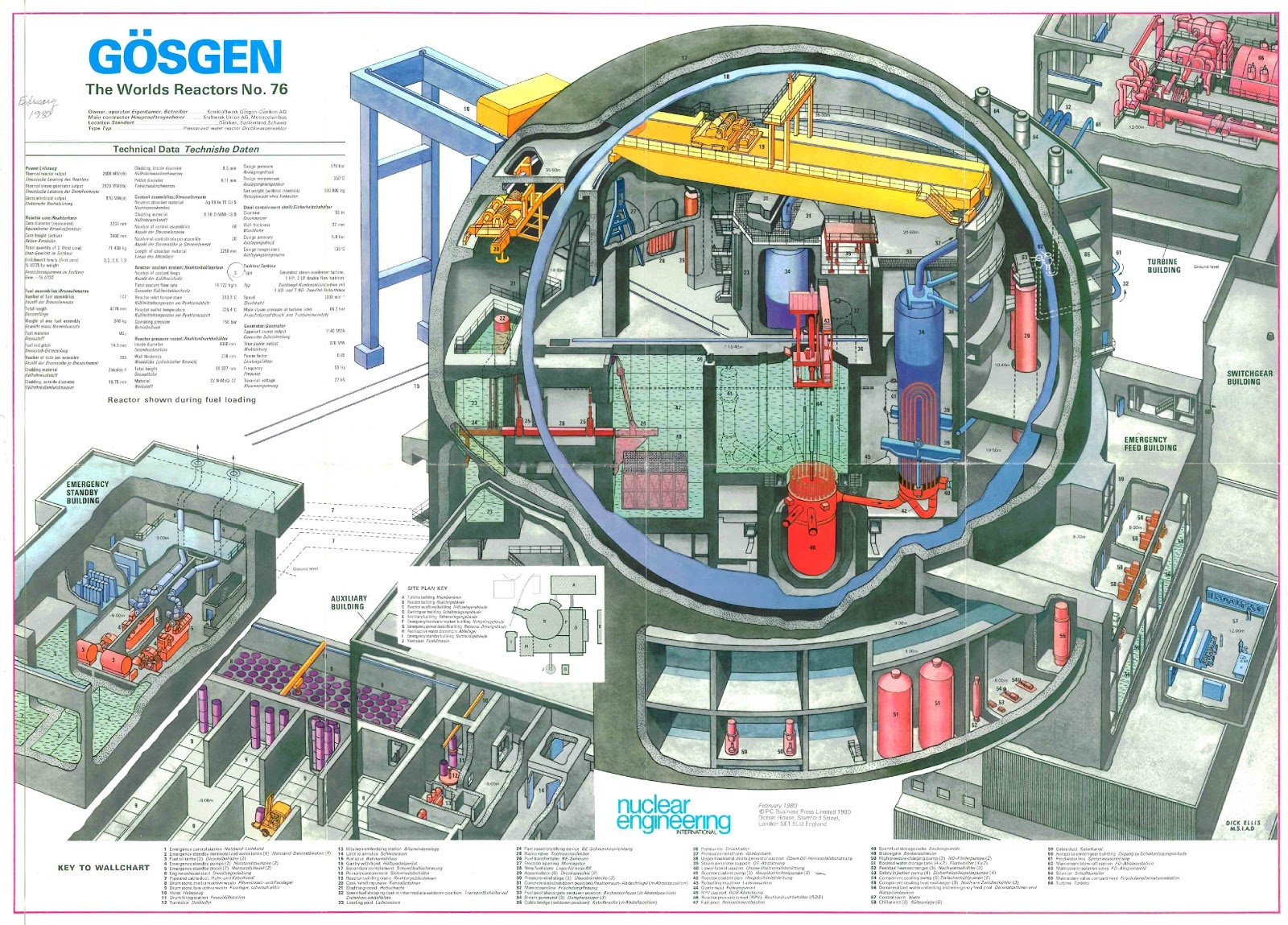 the future of the past nuclear power plants of the world diagrams
