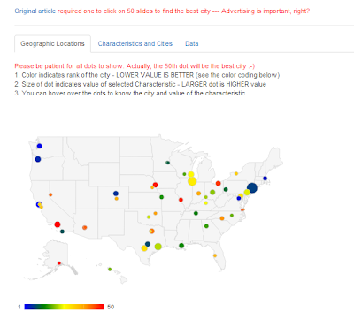 Revisualizing the best cities in the US in 2012- Shiny + googleVis = Incredibly powerful