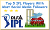Top 5 IPL 2012 Cricketers/Players With Most Twitter Followers 