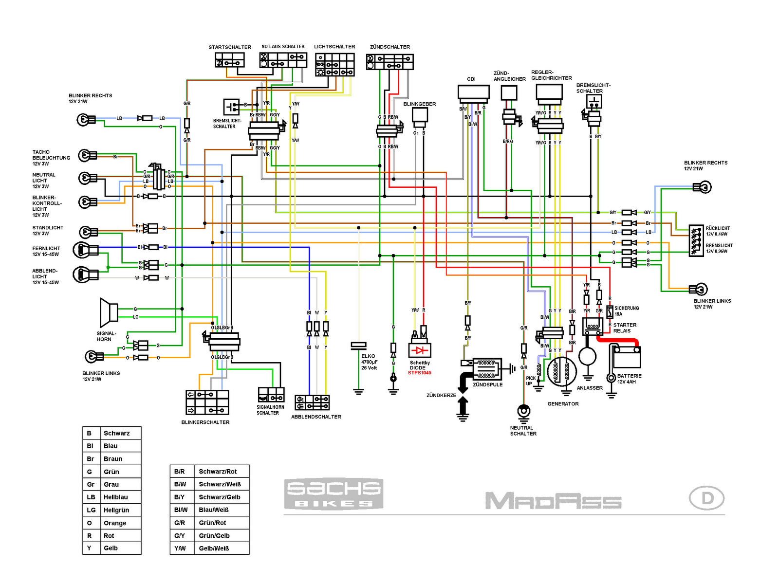 madass+wiring+with+schotky+diode mio soul i 125 cdi wiring diagram mio soul i maintenance \u2022 wiring yun ba wiring diagram at crackthecode.co