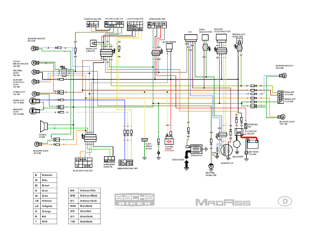 info manual sachs madass with wiring diagram