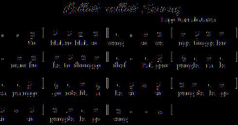 Not Angka Pianika Lagu Cublak-Cublak Suweng