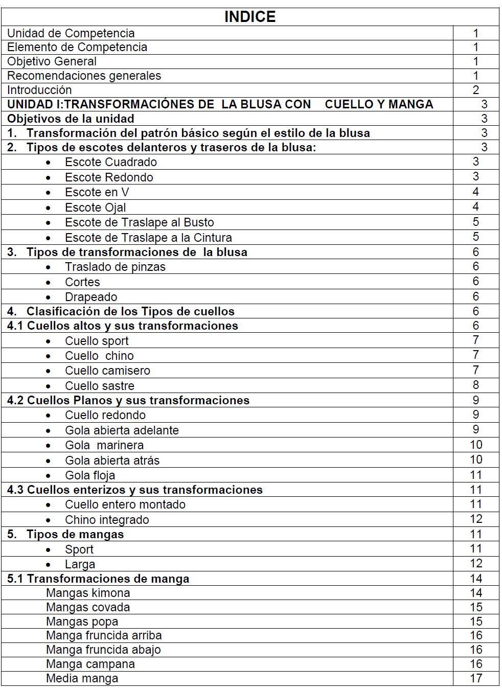 Mujeres y alfileres: Transformación de moldería - Doc. para descargar