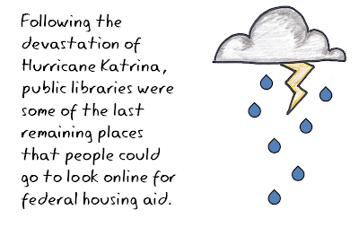 Victims of hurricane Katrina used libraries to find housing.