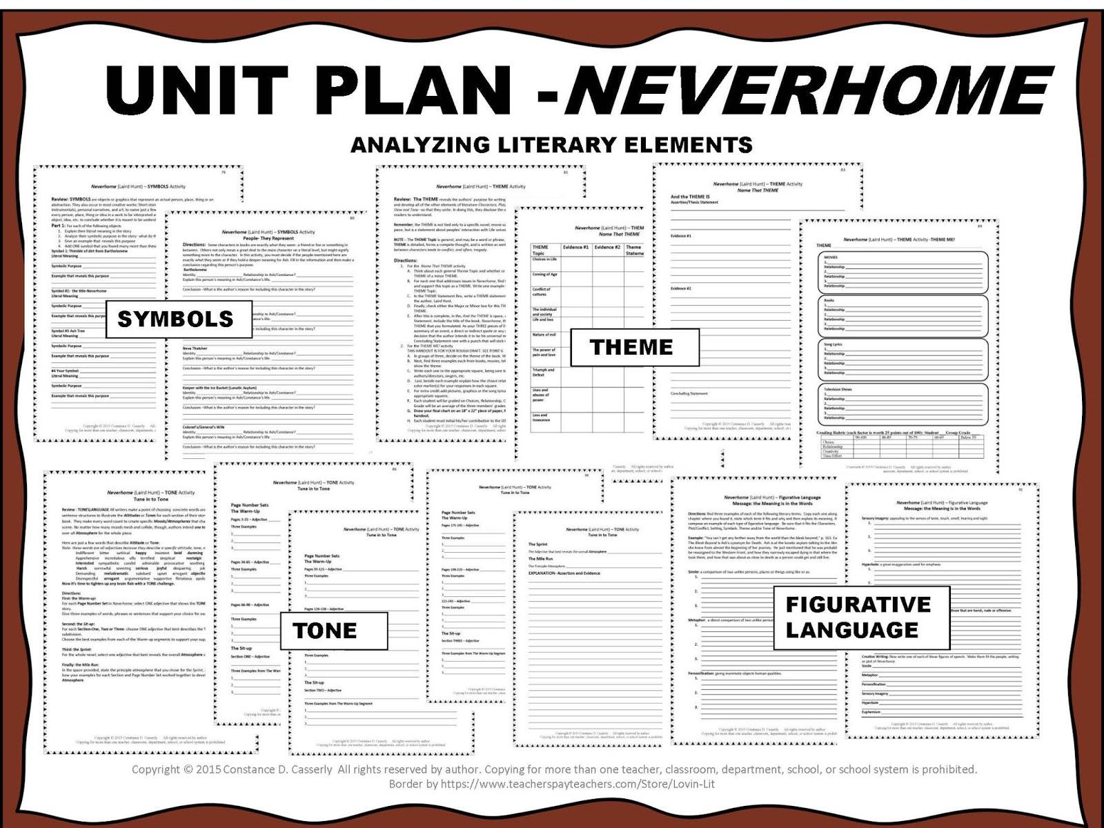teach it write   make a home for the unit plan