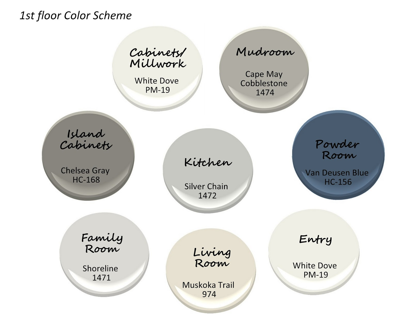 Nest studio jess b house update paint scheme - Whole house interior paint palette ...