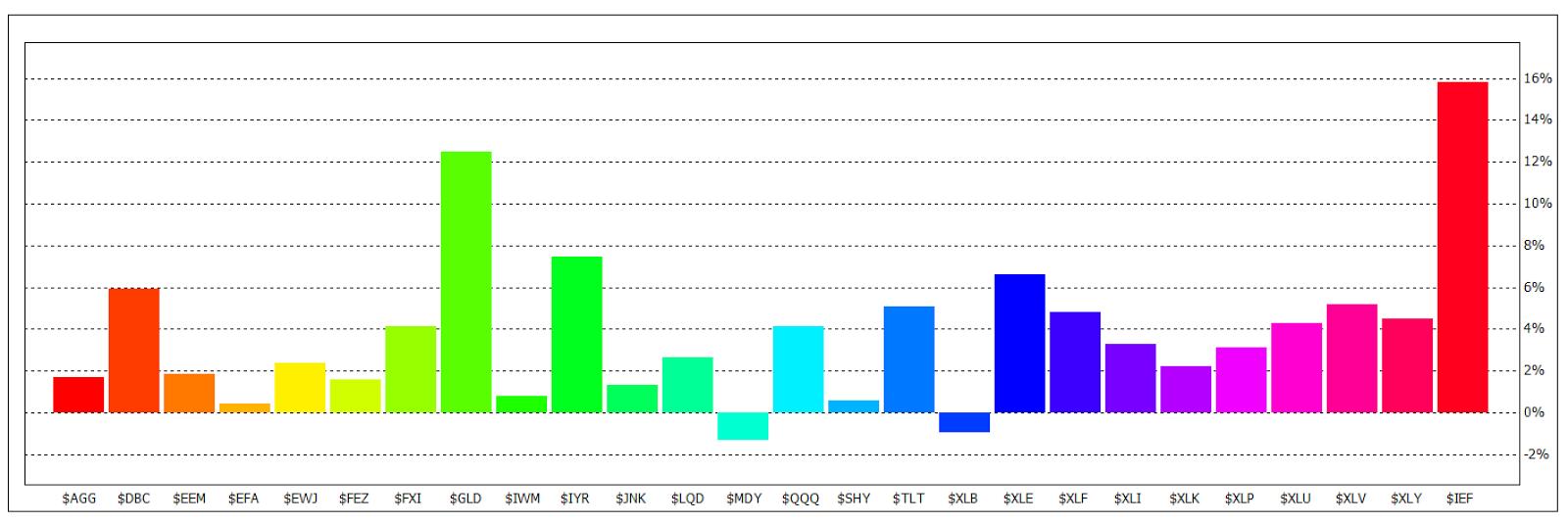 Trendxplorer top25 profit contributions biocorpaavc Gallery