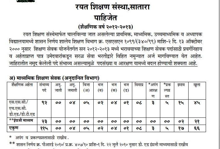 Sarkari Naukri Damad - सरकारी नौकरी