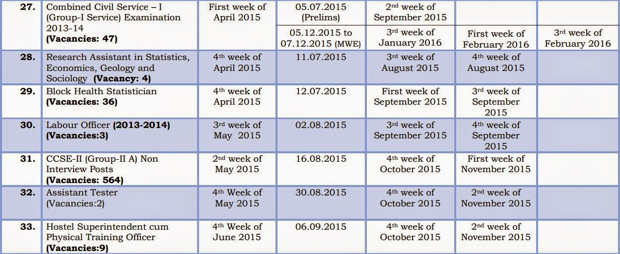 TNPSC Calendar 2015-16