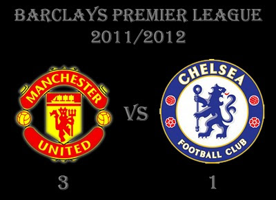 Manchester United vs Chelsea Barclays Premier Results