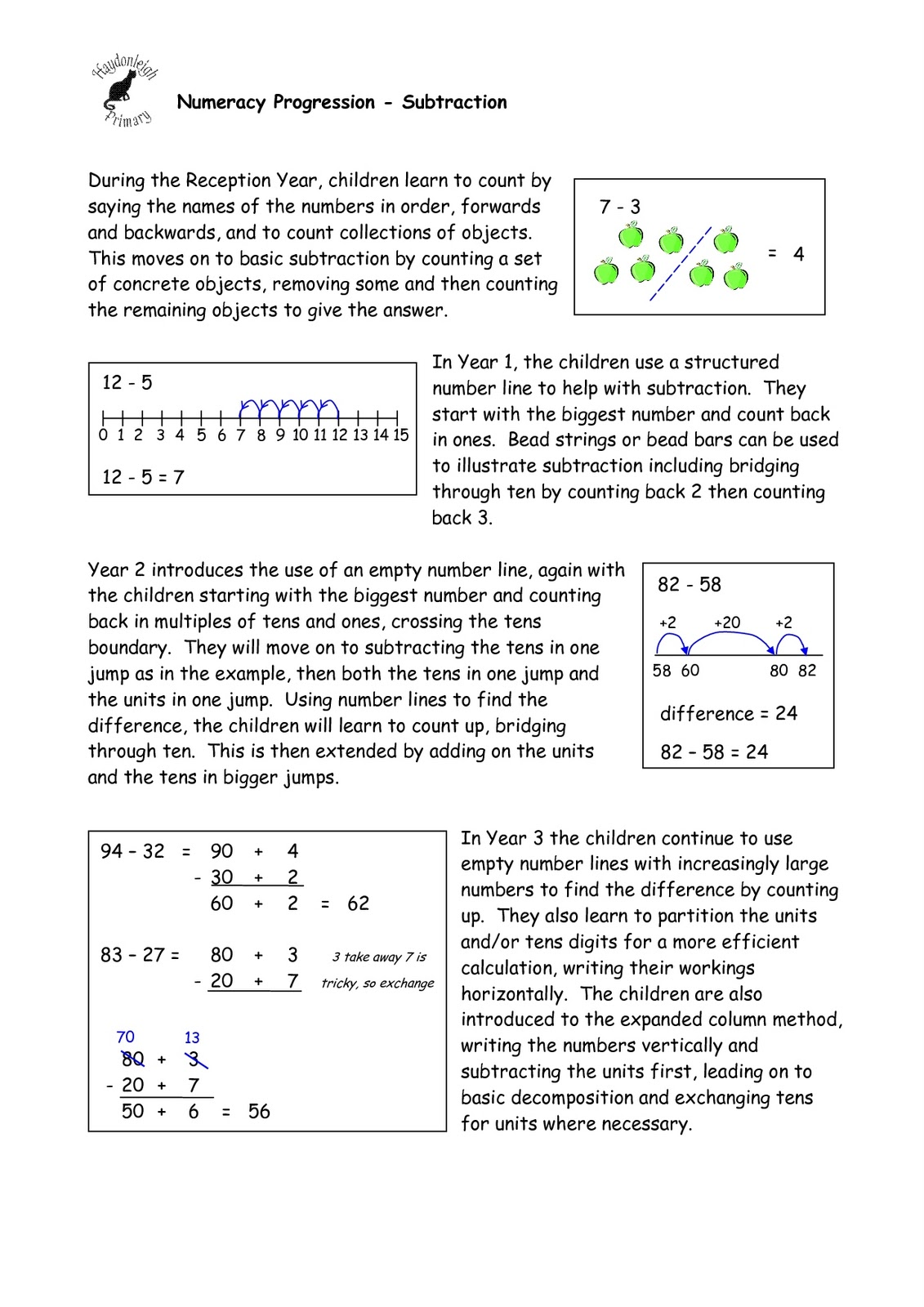 Bbc Bitesize Subtraction Games Ks1 bbc bitesize ks1 maths – Bbc Bitesize Ks1 Maths Worksheets
