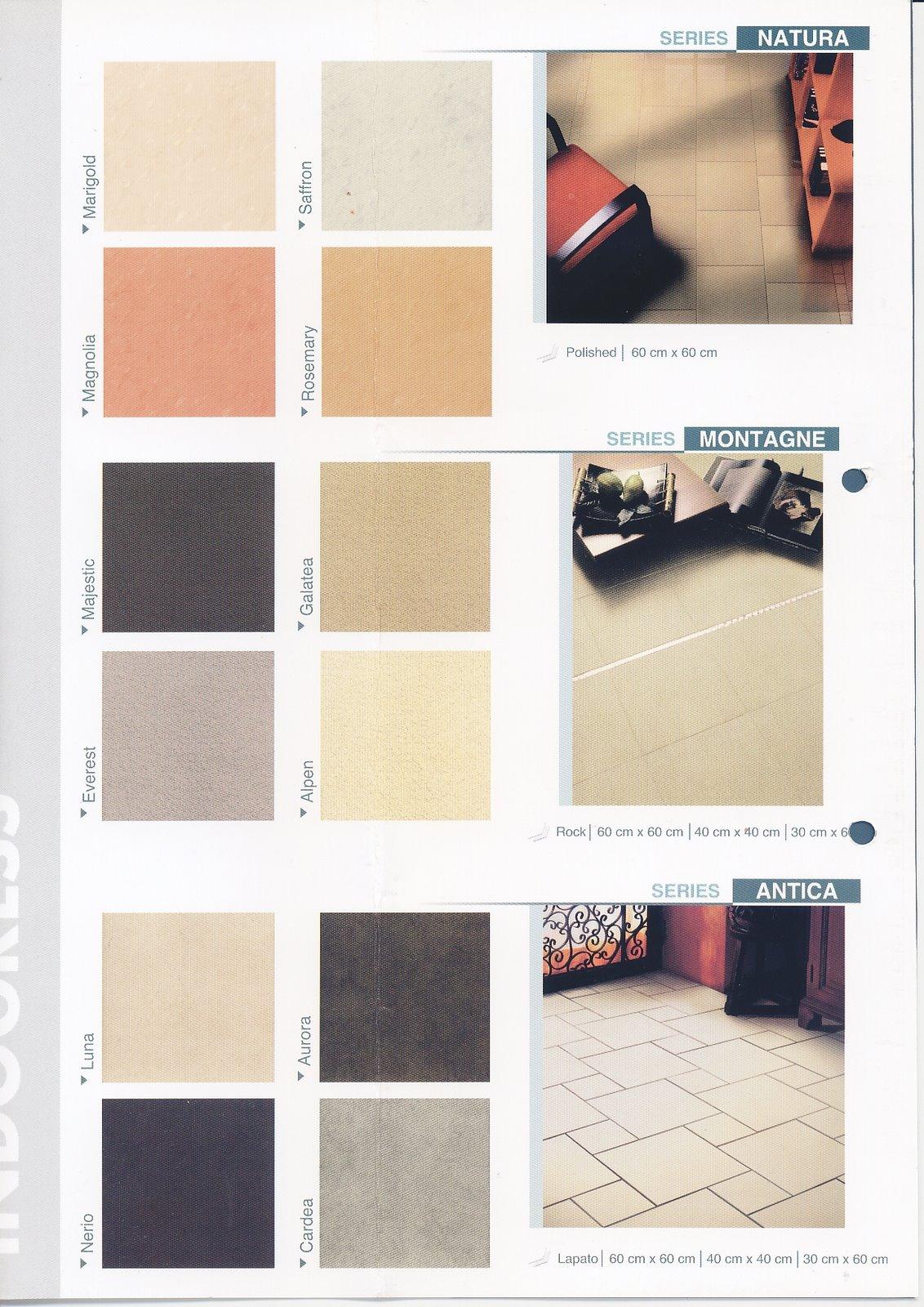 Homogenous Tile : INDOGRESS