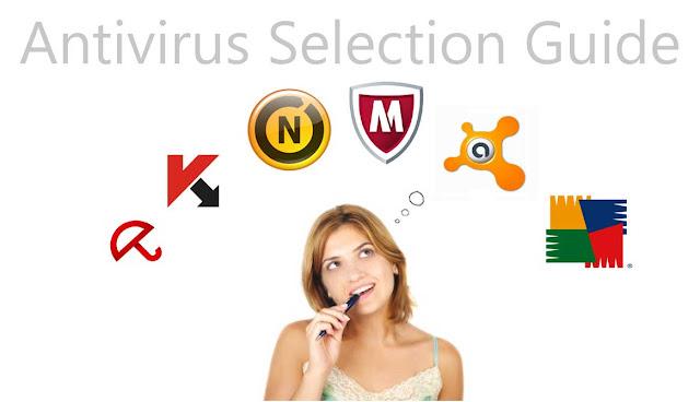 Antivirus Selection Guide