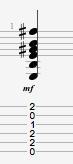 Eadd9 guitar chord