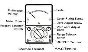 Cara Pengukuran Menggunakan Ampermeter, Voltmeter, Ohm Meter