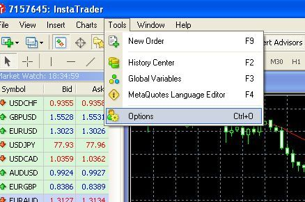 Insta forex gold trading