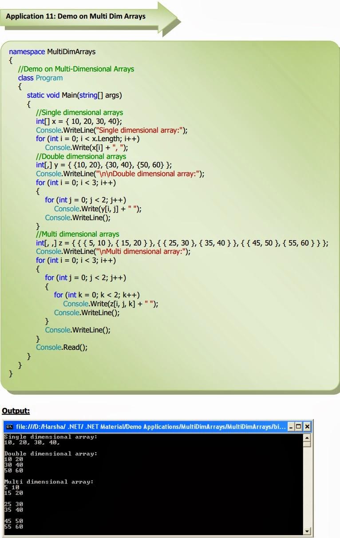 for loop program in c#