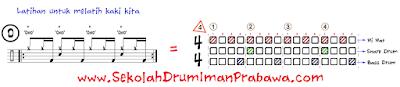 Latihan Kaki Drum