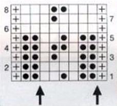 Схема узора. Вязание спицами