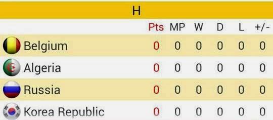 Group H Piala Dunia Brazil 2014