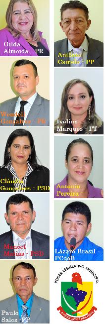 Vereadores de Assis Brasil